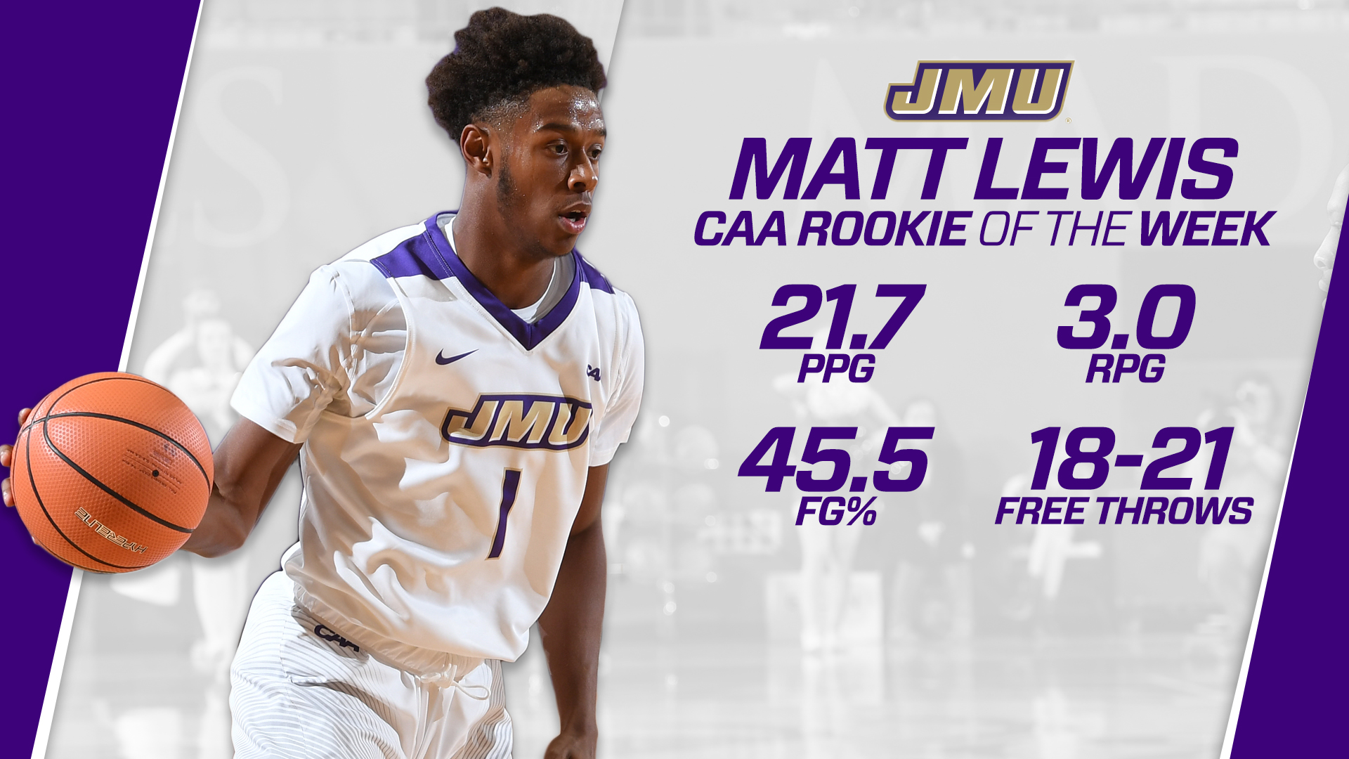 Men's Basketball: Lewis Named CAA Rookie of the Week for Fourth Time)