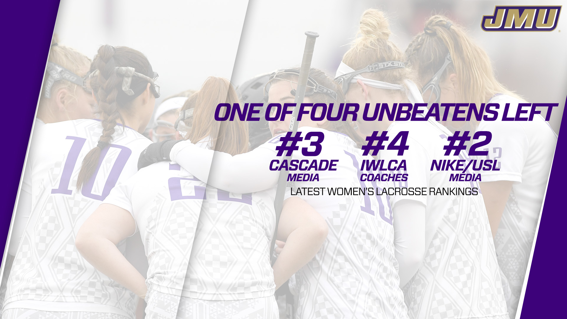 Women's Lacrosse: Dukes Hold Strong at #3 in Media Poll, Move Up to #4 in Coaches Poll)